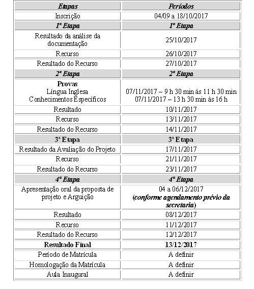 cronograma mestrado